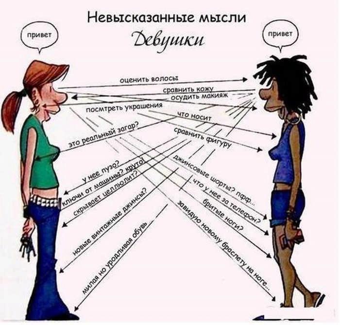 Почему мужчины и женщины мыслят по-разному. Гениальное объяснение!