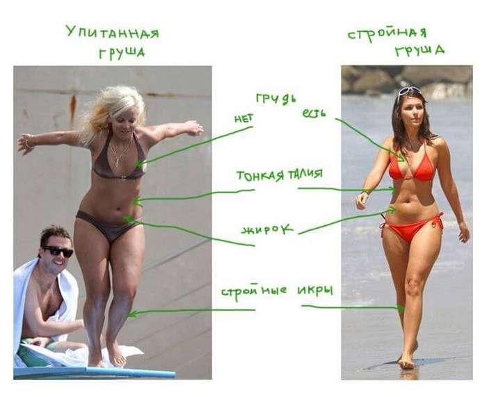 Фигура «Груша»: комплекс упражнений для похудения