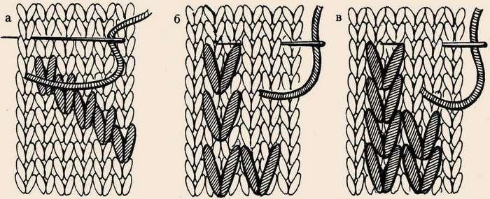 Как преобразить любую вязаную вещь с помощью вышивки