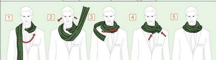 Как красиво завязать шарф палантин и как его носить в 2020-2021