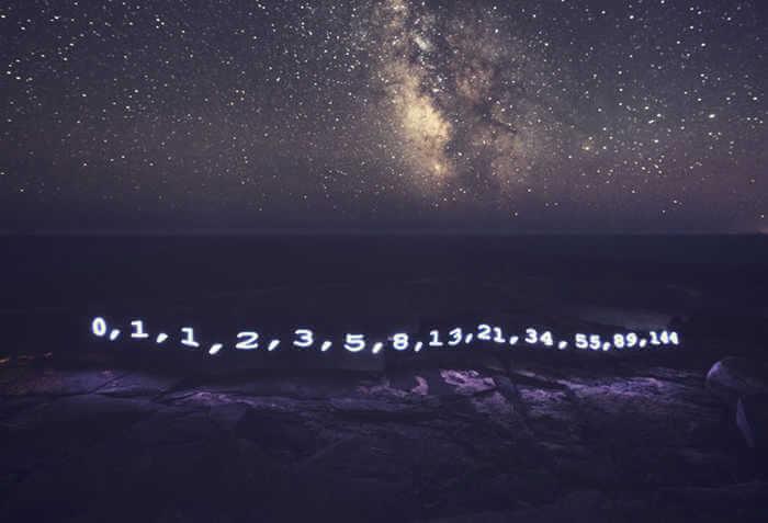 Персональный нумерологический гороскоп на 2018 год для знаков зодиака