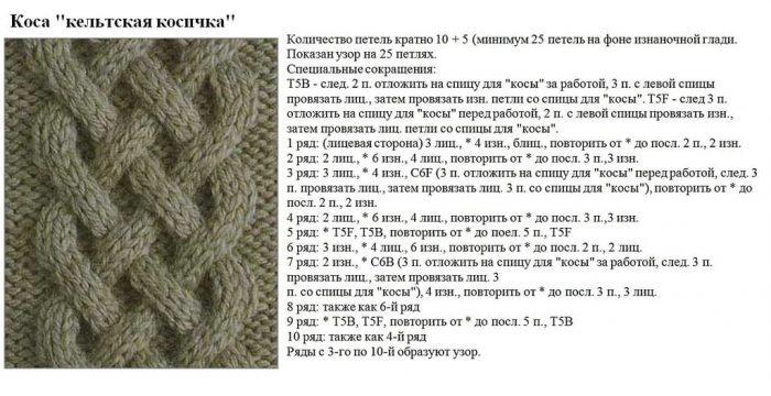 Кельтская косичка вязание