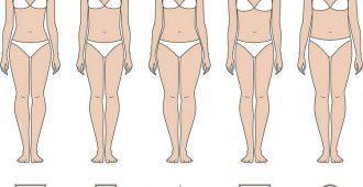 Как подобрать джинсы по фигуре женщине