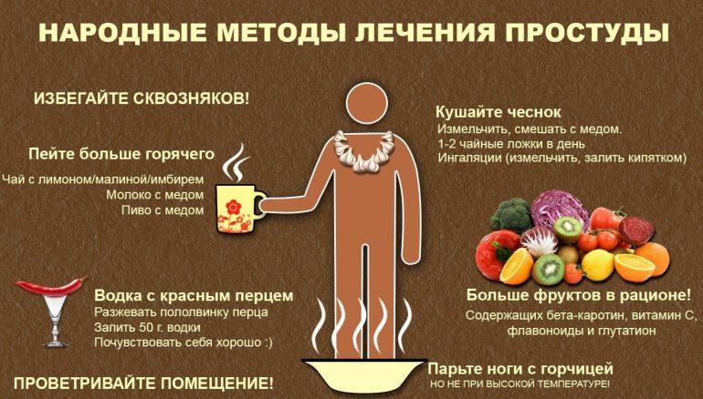Народные методы лечения простуды