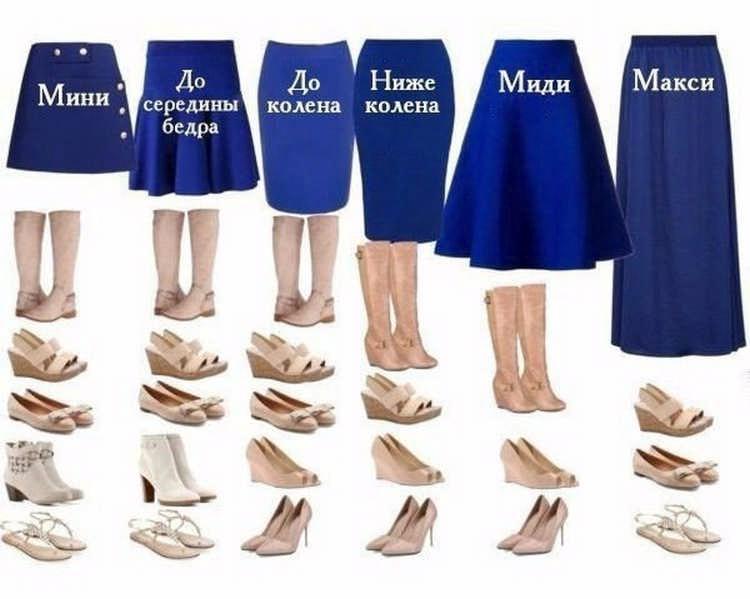 Как правильно подобрать юбку