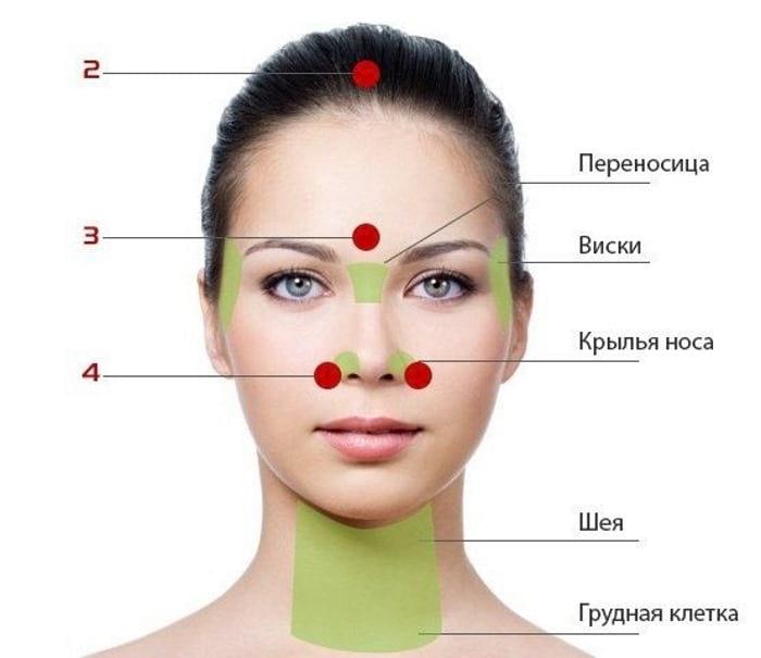 активные точки на лице