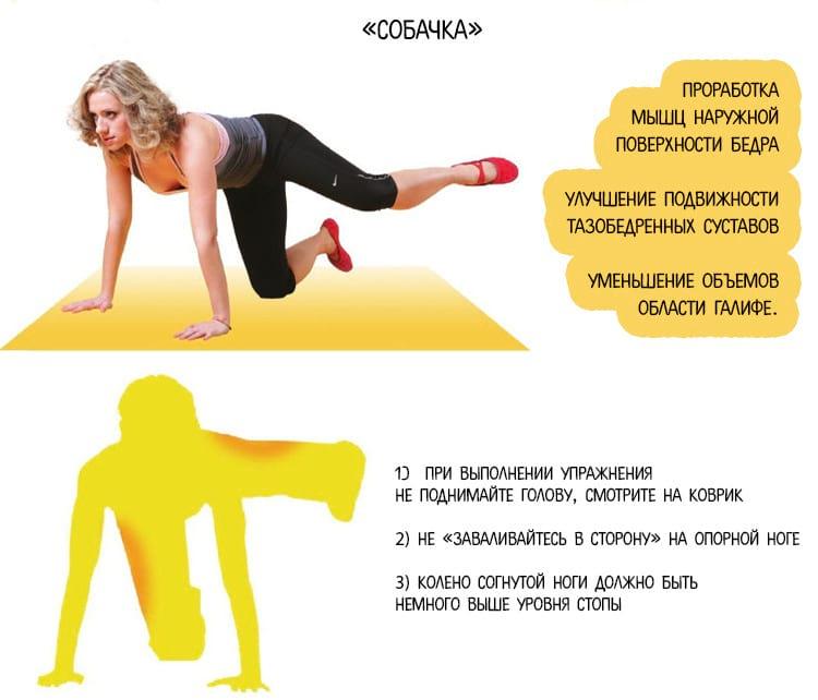 Пример упражнения