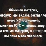 Топ-11 невероятных фактов про Вселенную