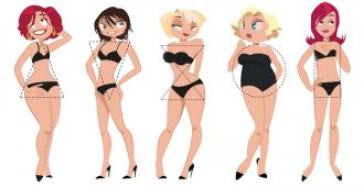 Как правильно подобрать диету по типу фигуры