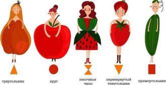 Упражнения для фигуры яблоко