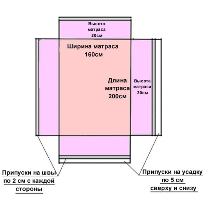 схема простыни