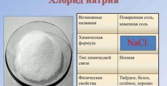 Сода натощак: польза и вред