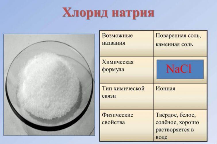 Химический состав соды
