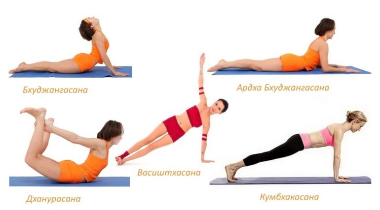 Комплекс упражнений от сутулой спины