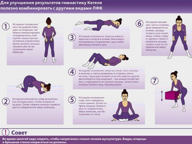Интимная гимнастика для женщин: польза и противопоказания