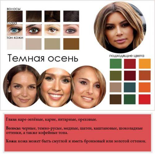 Цветотип «Осень»: рекомендации, подтипы (фото)