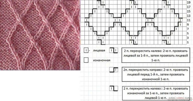Узор ромбики схема