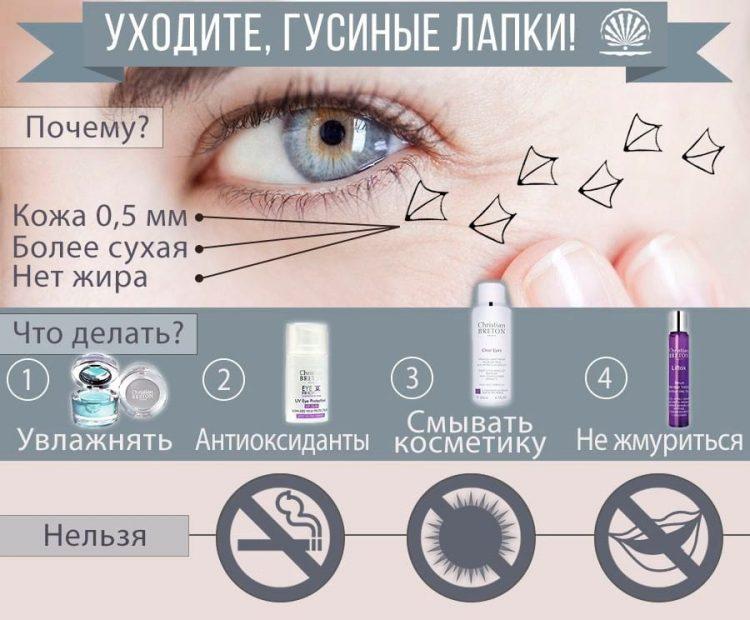 Кожа вокруг глаз: как избавиться от «гусиных лапок»