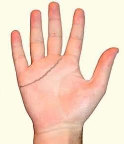 Что линия сердца на руке говорит о ваших отношениях и любовных похождениях