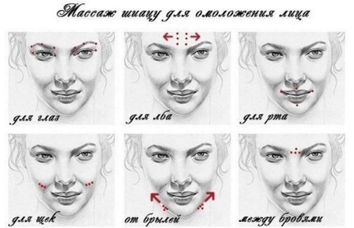 массаж для омоложения