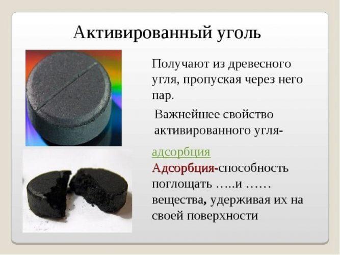 Активированный черный уголь