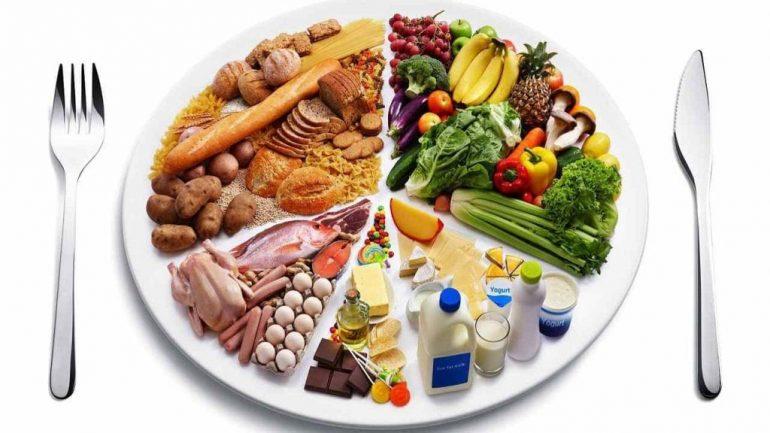 Рацион при правильном питании