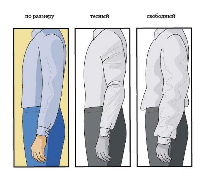 ушиваем рукава