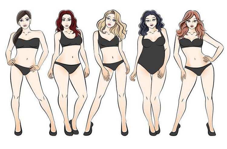 Как определить тип фигуры у женщин